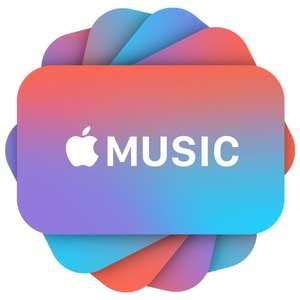 Apple Music для абонентов Мегафон бесплатно 6 месяцев для старых или 12 месяцев для новых