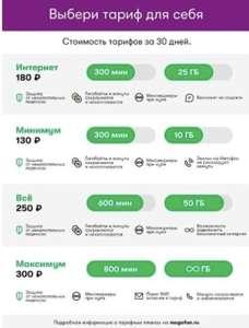 Безлимитный интернет и 800 минут Сим-карта Мегафон Иваново/Ярославль