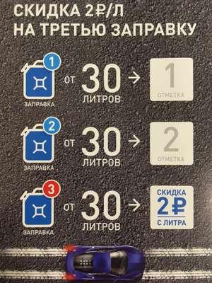 -2₽/литр на третью заправку в Газпром нефти