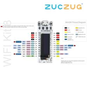 Контроллер для интернет-радио ESP8266 (c экраном) $4.9